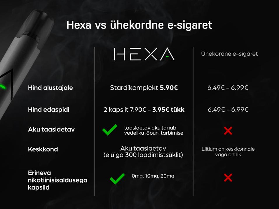Hexa vs ühekordne e-sigaret